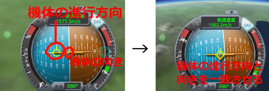 進行方向と機体の向きを合わせる